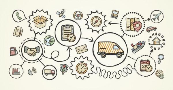 الاستراتيجيات المتقدمة للمشتريات والمخازن وادارة الخدمات اللوجستية