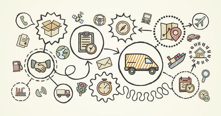 Advanced procurement strategies, warehousing and logistics management