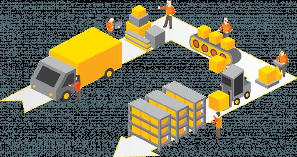 الإدارة الاستراتيجية والتخطيط في الشبكة اللوجستية النقل والإمداد