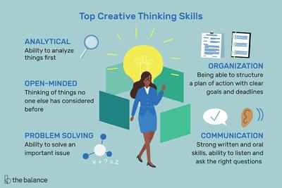 Executive skills, analytical mind, critical thinking and creative sense
