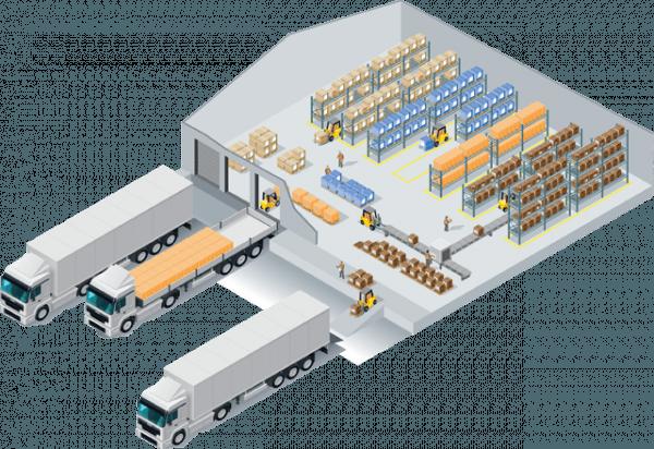الادارة المتقدمة للمخازن وتكنولوجيا التخزين